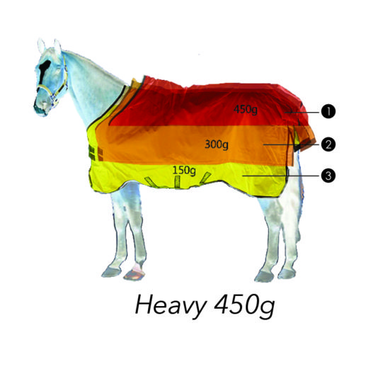 Amigo® Stable Vari-Layer Plus (450g Heavy)