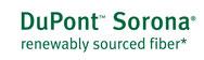 Dupont Sorona Padding 100gsm
